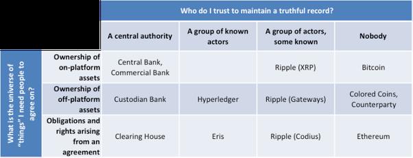 Gpu bitcoin chart