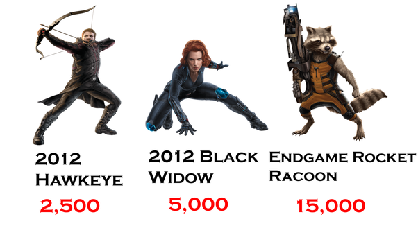 Who are among the most powerful beings in the Marvel ...