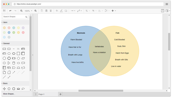 What Is The Best Online Software For Drawing Venn Diagrams Quora