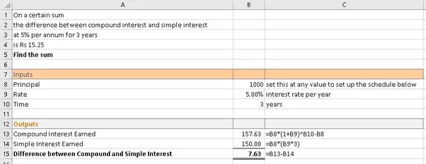 On A Certain Sum The Difference Between Compound Interest And