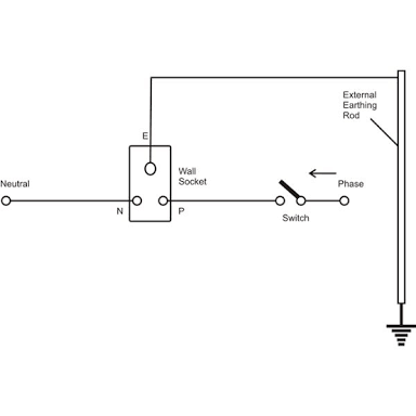 Which side is a live wire placed in a plug point? - Quora