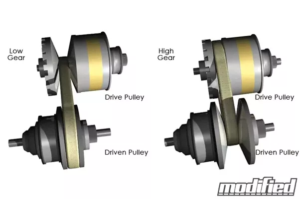 Which transmission is better, an automatic or a CVT? - Quora