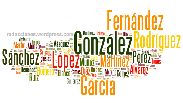 Why are so many Spanish last names the same? - Quora