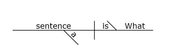 What is the subject of the following sentence what is a sentence if you were to diagram your sentence it would look like this with the word what as a subject complement ccuart Gallery