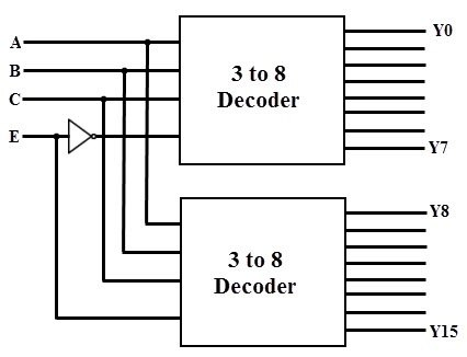 is it possible to construct a 4 to 16 line decoder with a rh quora com 4 -Bit Decoder 2 X 4 Decoder