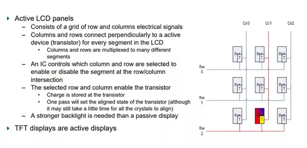 if the column wire is damaged and stuck high one of the 3 lcd display colors will show as a solid line