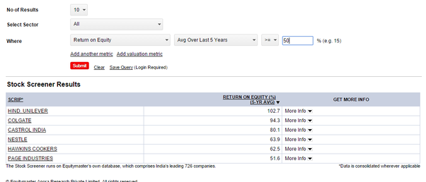 What Are Some Websites That Provide Roe Data For The Indian Stocks