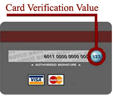 What Is The Full Form Of Cvv And Mm Yy In Debit Cards Quora