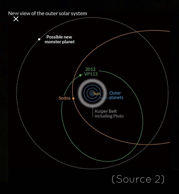 What are the nicknames for the planets in our solar system? - Quora