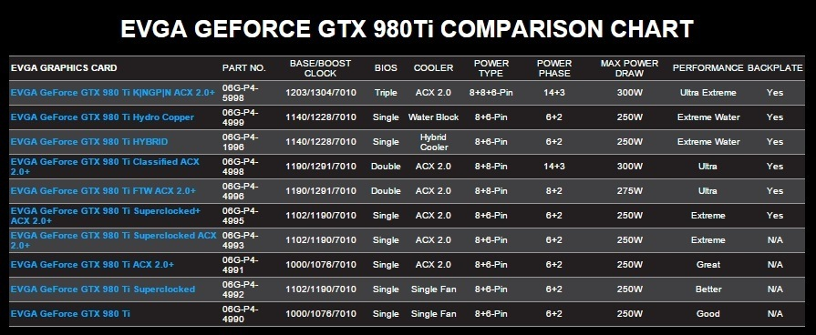 Why doesn't my GTX 980 Ti work on my HP? - Quora