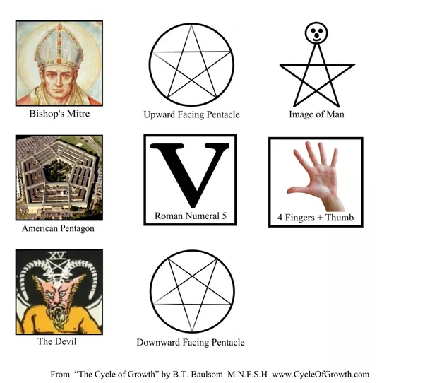 What Is A 5 Pointed Star Symbolism Quora