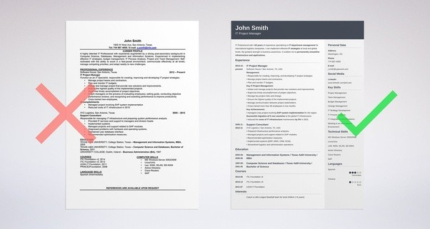 what are some good latex resume formats for graduate students m s
