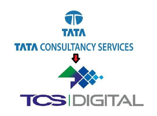 What Is The Tcs Digital Enterprise Recruitment Drive How Do I Prepare For The Interview Quora