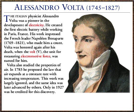 Alessandro Volta Facts For Kids