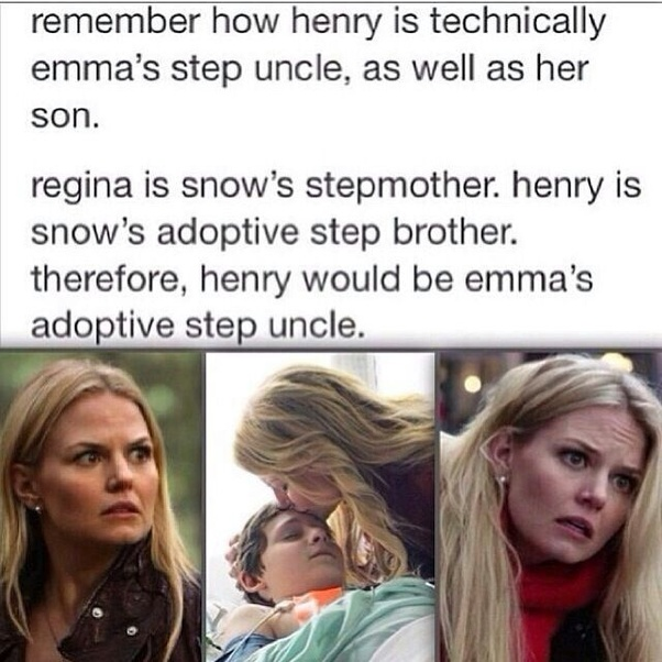 How is everyone related to each other in Once Upon a Time