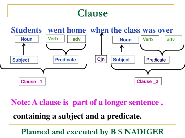 What is the difference between a phrase and a clause? - Quora