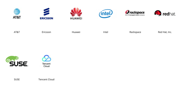 What companies have started to use cloud computing to