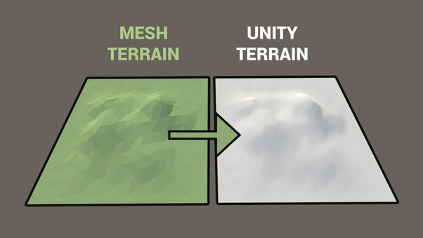 Can I convert a mesh object to a terrain object in Unity