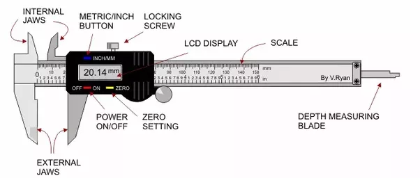 What Is A Vernier Caliper  What Is Its Range