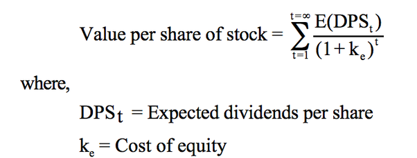 dividend discount model and price earning model To dividend discount model estimates of the cost of equity in order to  market  prices, matching dates of dividend and earnings forecasts to.