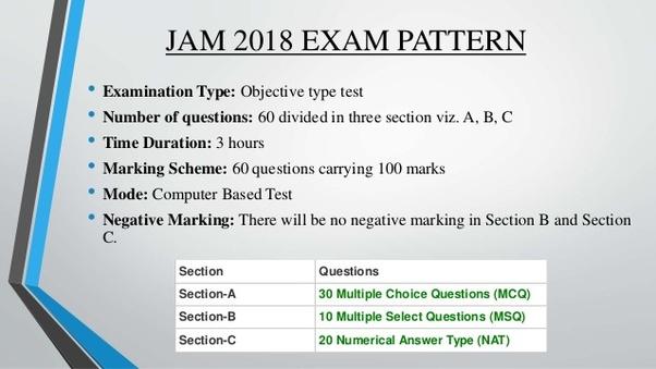 Iit Jam Question Paper Pdf