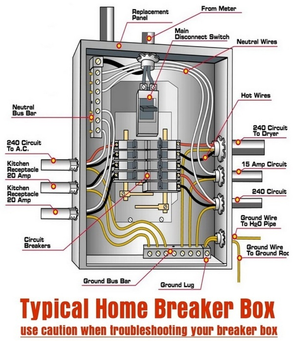 12 Circuit 120v Outlets - Wiring Diagram •