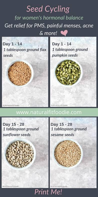 For sesame menstruation benefits seeds How to