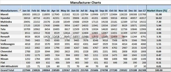 indian automobile industry analysis 2017 pdf
