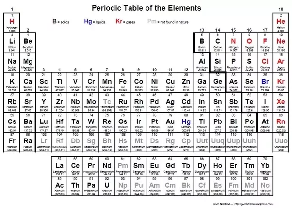 What is the rounded atomic mass of potassium quora the best answer to this question is not 39 amu but its how to read the periodic table a very simple one looks like urtaz Image collections