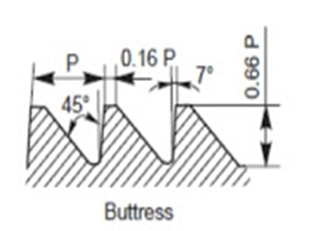 in oil field tubing, a buttress thread profile is usually designed for  superior hydraulic seals  any equipment that is designed with buttress  threads has a