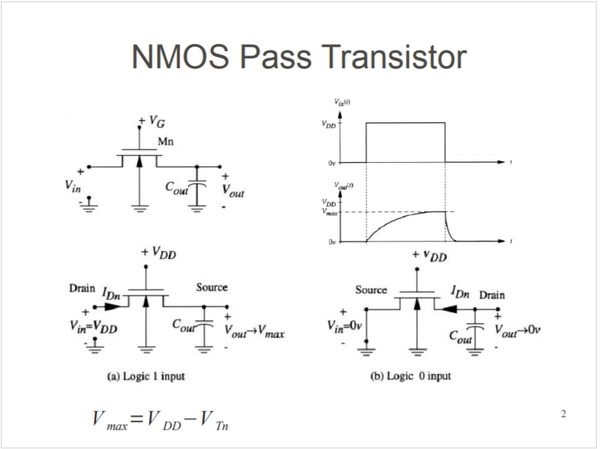 Magnificent What Will Happen If The Pmos And Nmos Of The Cmos Inverter Circuit Wiring 101 Tzicihahutechinfo