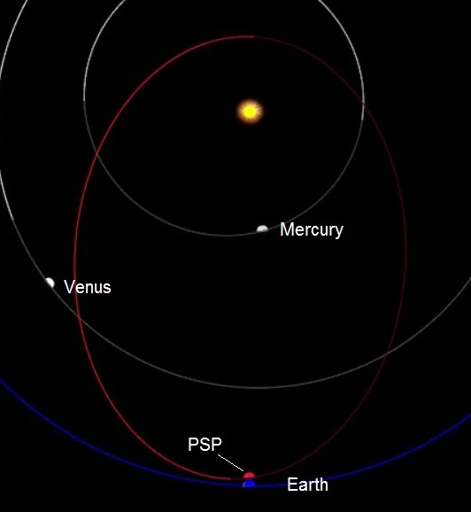 Where is the Parker Solar Probe at this moment? - Quora