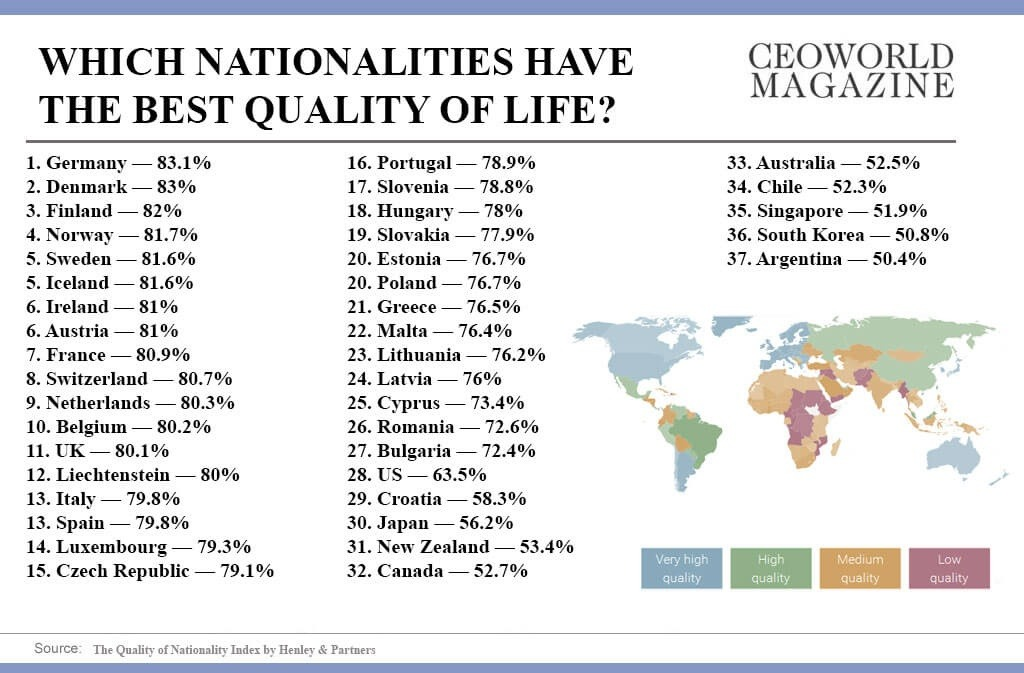 Is it better to live in New Zealand or Australia (in terms