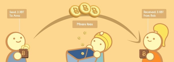 bitcoin mining in simple terms