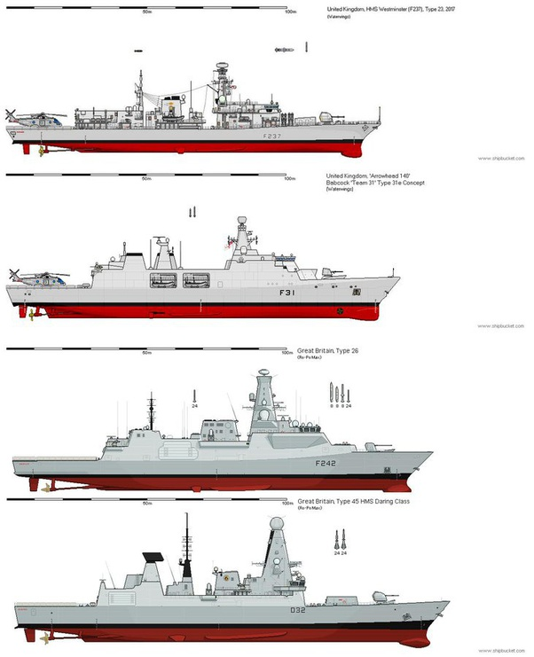 How will the Type 26 & Type 31 compare to the current Type 23 and the Type 45 destroyers? How will the 25 & 31 compare to other nations' frigates? - Quora