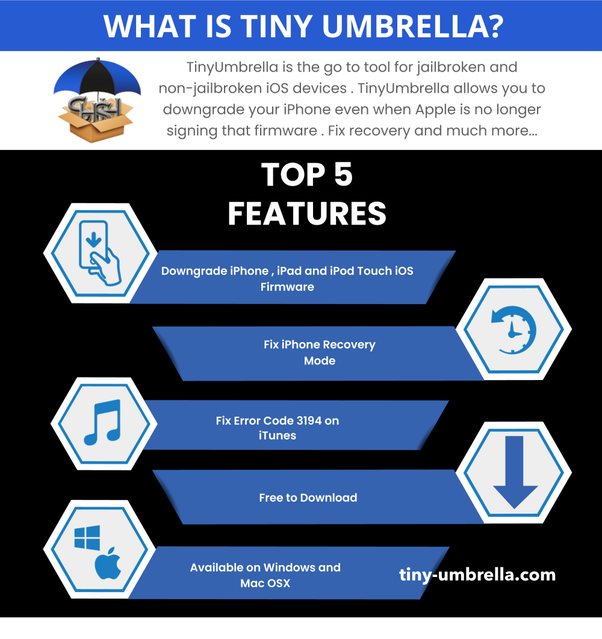 iOS Jailbreaking: What is TinyUmbrella? - Quora