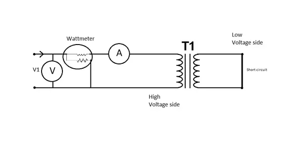 what will happen if rated voltage is applied in a short