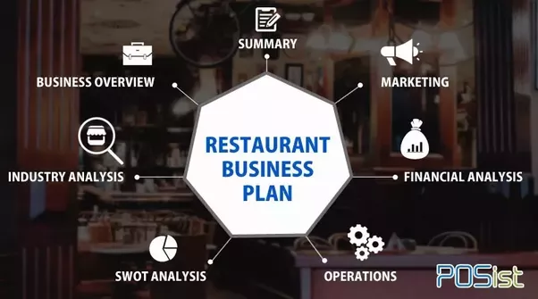 Tips for Starting Restaurant Business