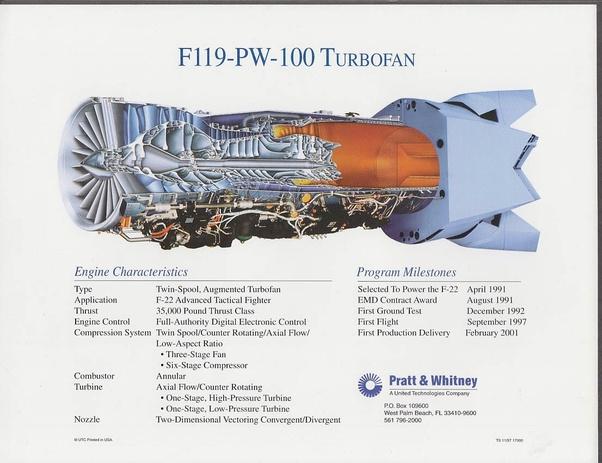 F119 Engine Cross Section
