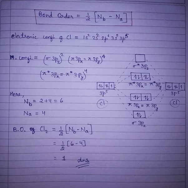 How To Find The Bond Order Of Cl2 Quora