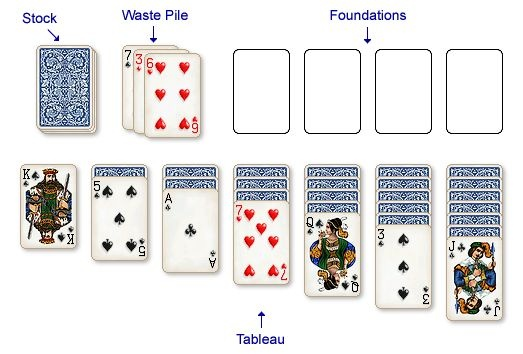 Solitaire o face