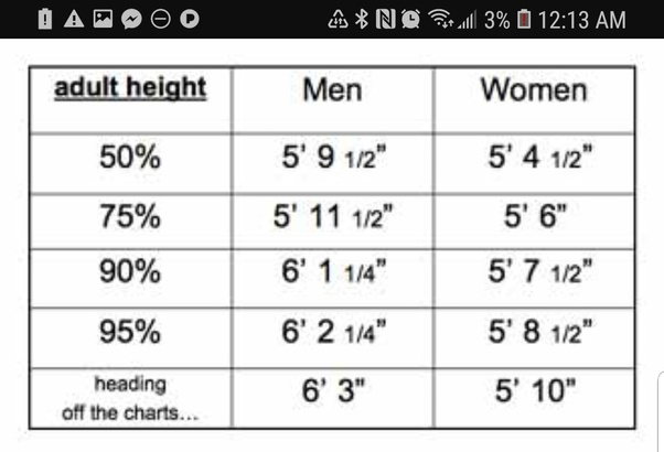 how tall is 5 9 in cm