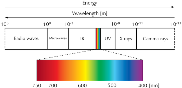 main-qimg-6dfdb37e93928281b2bb59fdfabcc752 Uv Vis Spectrophotometer Schematic Diagram on uv sterilizer diagram, uv zee flow cell diagram, uv rays on skin diagram, uv disinfection diagram, uv water purification diagram,