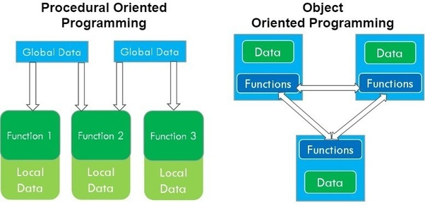 Ppt jsp (jackson structured programming) powerpoint presentation.