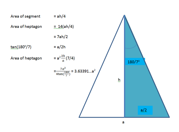 What Is The Formula To Calculate The Area Of A Heptagon