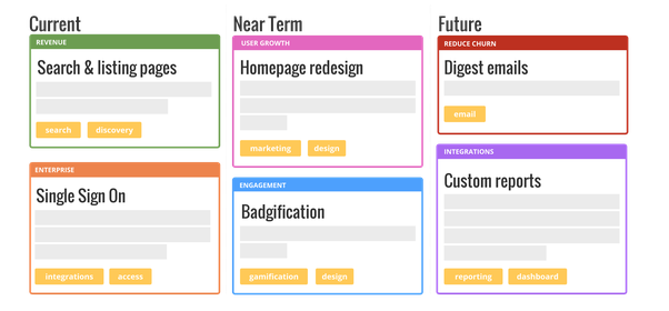 but because youre more than just a roadmap you can also manage your ideas create personas work with your design team to manage your mockups