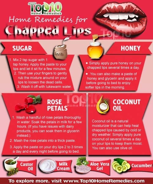How To Avoid Chapped Lips Without Lip Balm