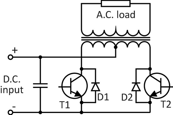 how do the components of a dc to ac static converter combine to produce an alternating current