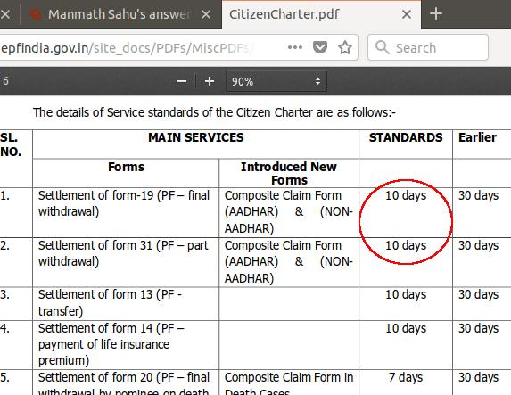Pf claim status under process