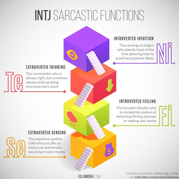 Enfj and enfp dating an infj 8